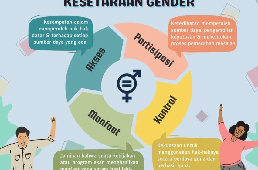 Menuju Kesetaraan Gender